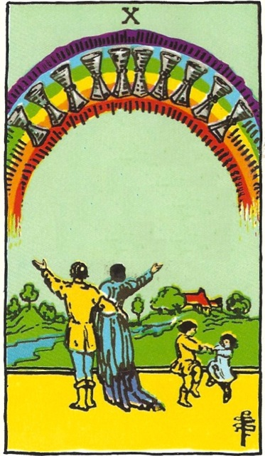 Secret Order of the Tarot